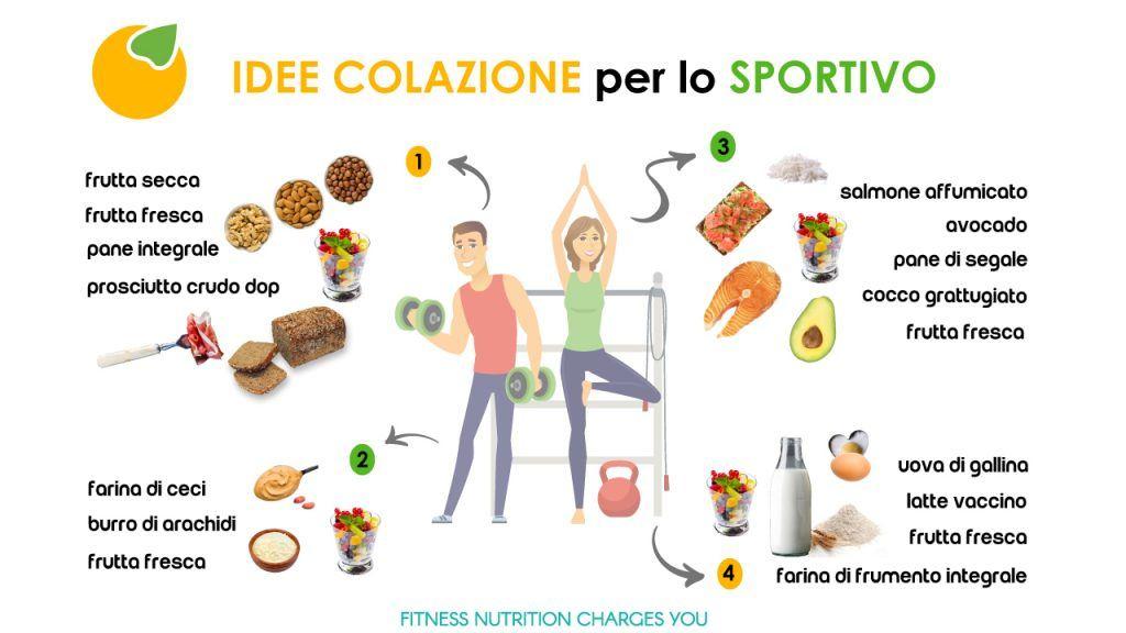 idee per una colazione da sportivi grazie a Nutrizione Sana